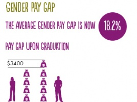 Banner - Little shift in gender disparity in higher ed
